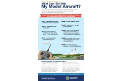 What Can I Do With My Model Aircraft FAA Rules